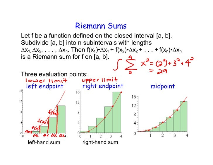 Riemann Sums    2           n       1    1    2   2        n     nleft endpoint        right endpoint       midpoint
