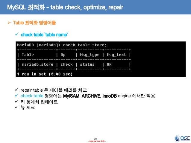 Day 2 mysql tuning replication cluster - Rebuild file allocation table ...