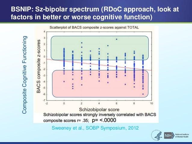 BSNIP: Sz-bipolar spectrum (RDoC approach, look at  factors in better or worse cognitive function)  Sweeney et al., SOBP S...