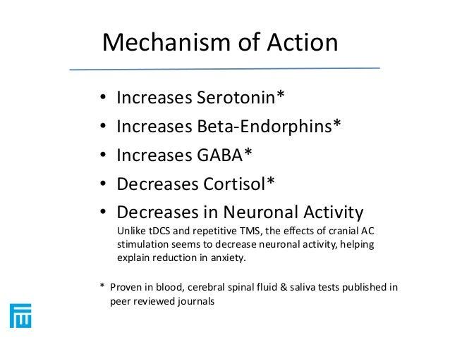 Mechanism of Action  • Increases Serotonin*  • Increases Beta-Endorphins*  • Increases GABA*  • Decreases Cortisol*  • Dec...