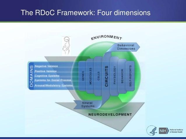 The RDoC Framework: Four dimensions