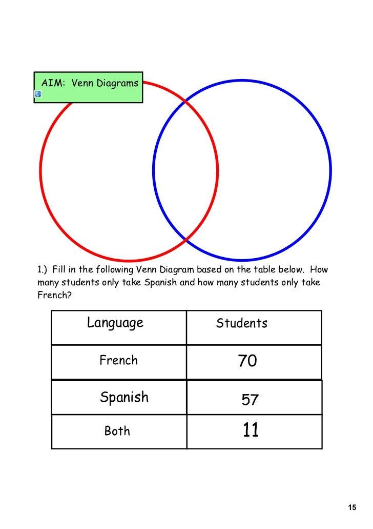 Day 2 venn diagrams numerical 15 aim venn diagrams1 ccuart Images