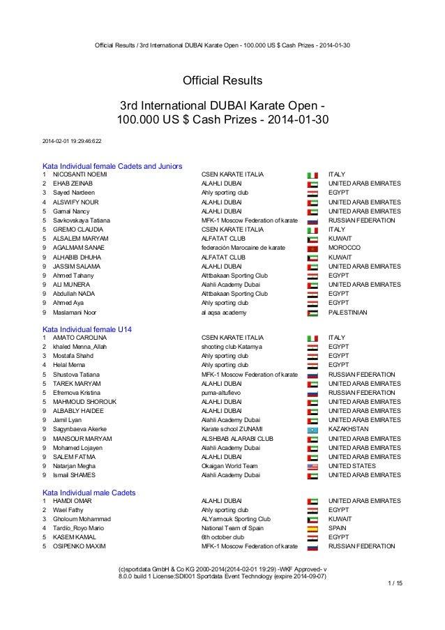 Official Results / 3rd International DUBAI Karate Open - 100.000 US $ Cash Prizes - 2014-01-30  Official Results 3rd Inter...