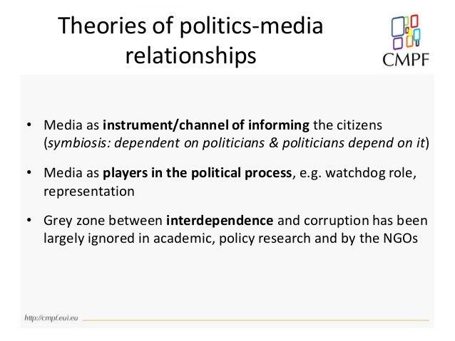 relationship between new media and politics