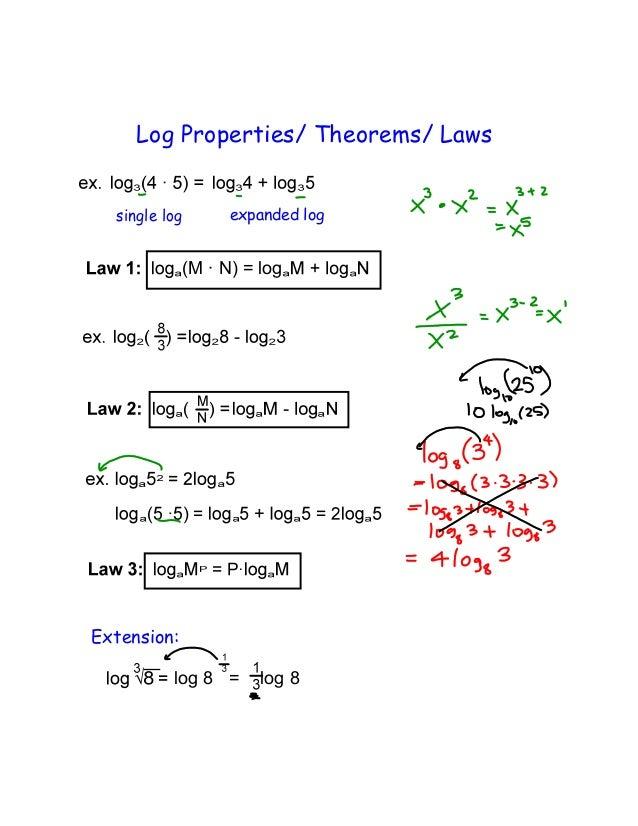 Log Properties/ Theorems/ Laws  single log  expanded log  (M · N) = log  Extension:  log 8 =  log 8