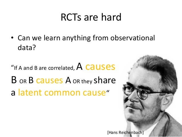 """RCTs are hard• Can we learn anything from observational  data?""""If A and B are correlated, A   causesB OR B causes A OR the..."""