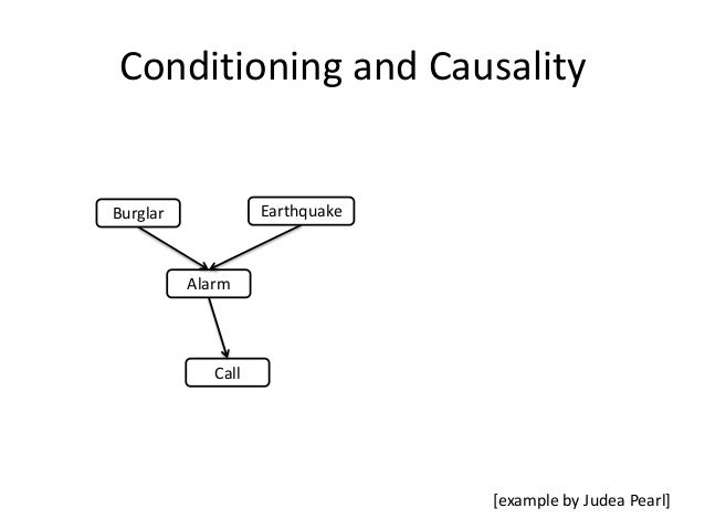 Conditioning and CausalityBurglar             Earthquake          Alarm             Call                                 [...
