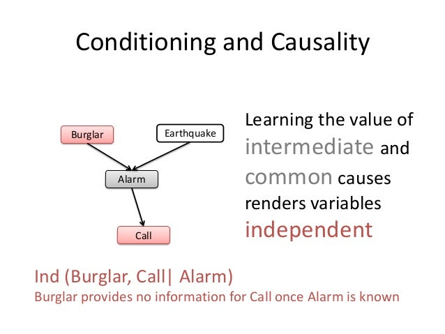 Conditioning and Causality                                       Learning the value of      Burglar             Earthquake...