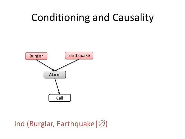 Conditioning and Causality    Burglar             Earthquake              Alarm                 CallInd (Burglar, Earthqua...