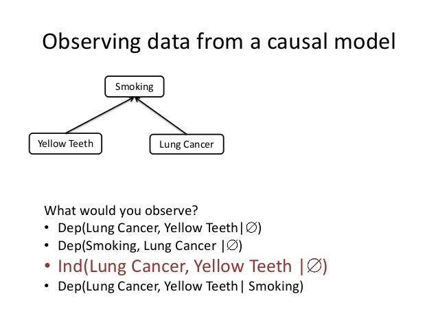 Observing data from a causal model               SmokingYellow Teeth             Lung Cancer What would you observe? • Dep...