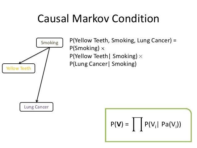 Causal Markov Condition               Smoking   P(Yellow Teeth, Smoking, Lung Cancer) =                         P(Smoking)...