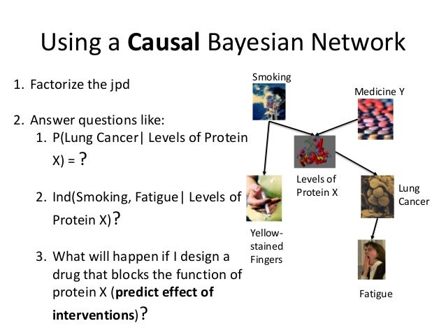 Using a Causal Bayesian Network                                          Smoking1. Factorize the jpd                      ...