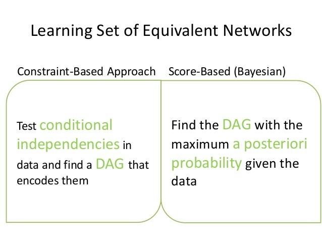 Learning Set of Equivalent NetworksConstraint-Based Approach   Score-Based (Bayesian)Test conditional            Find the ...