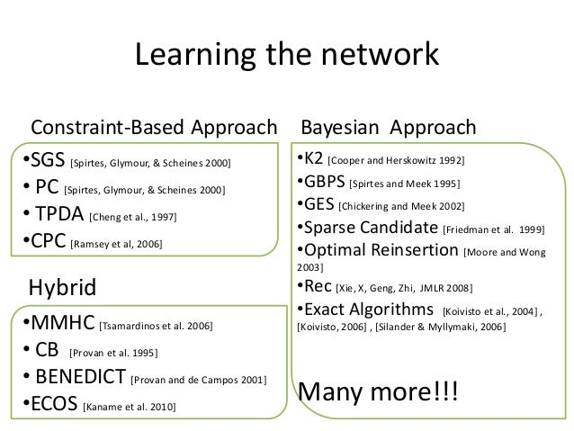 Learning the network Constraint-Based Approach                 Bayesian Approach•SGS [Spirtes, Glymour, & Scheines 2000]  ...