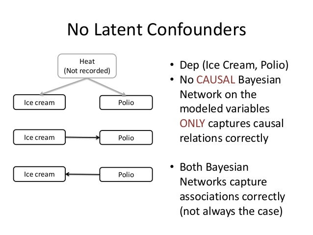 No Latent Confounders                 Heat            (Not recorded)                                     • Dep (Ice Cream,...