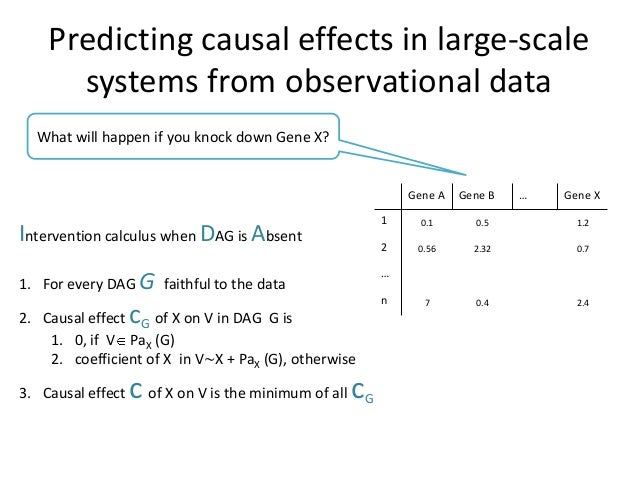 Predicting causal effects in large-scale      systems from observational data  What will happen if you knock down Gene X? ...