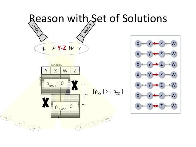 Reason with Set of Solutions                                                       X   Y   Z   W                      Y-Z ...