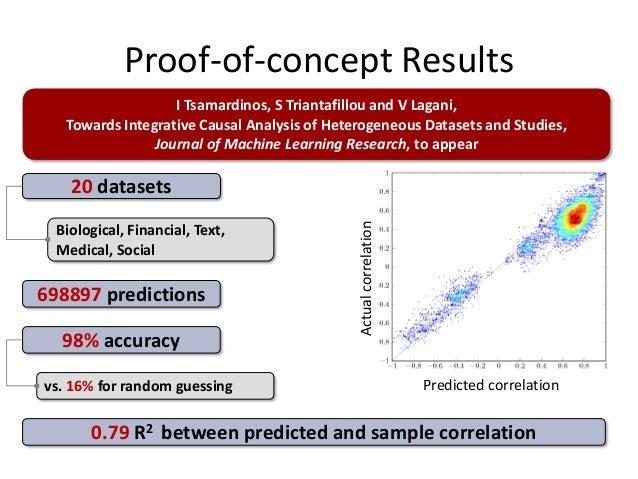 Proof-of-concept Results                   I Tsamardinos, S Triantafillou and V Lagani,   Towards Integrative Causal Analy...