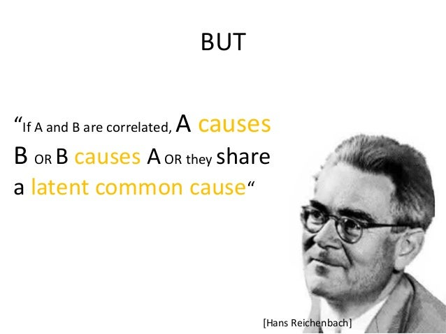 """BUT""""If A and B are correlated, A causesB OR B causes A OR they sharea latent common cause""""                                ..."""