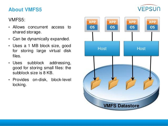VMware Advance Troubleshooting Workshop - Day 4