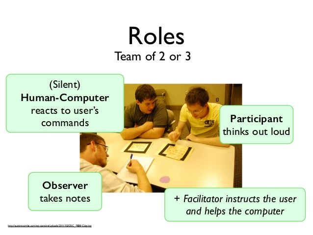 Roles  Team of 2 or 3 (Silent) Human-Computer reacts to user's commands  Observer takes notes http://austintoombs.com/wp-c...
