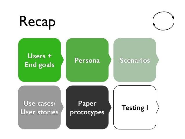 TWS 2014 – Testing paper prototypes Slide 2