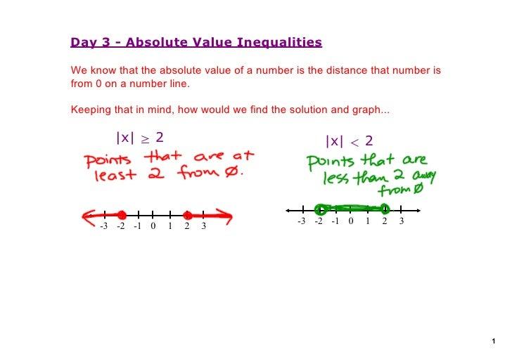 Day3AbsoluteValueInequalities  Weknowthattheabsolutevalueofanumberisthedistancethatnumberis from0on...