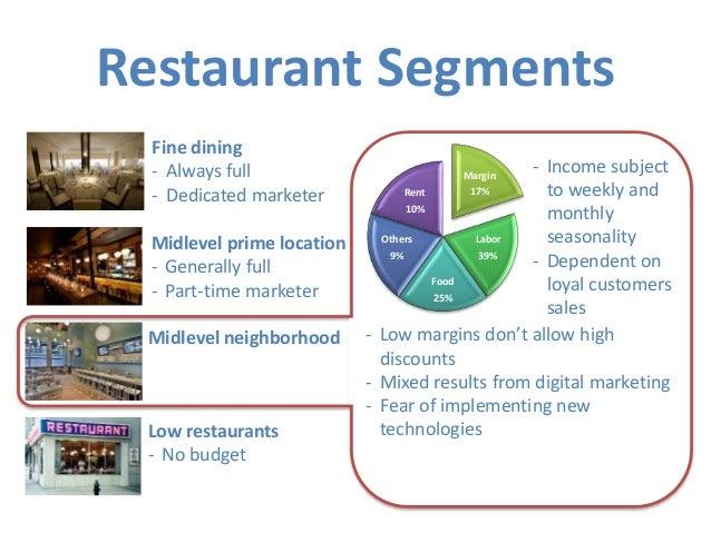 haier marketing segmentation Washing machine market segmentation: this portion appraises the washing  machine market based on top vendors, their organization.