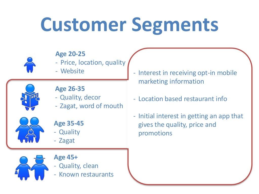 customer segments age 20