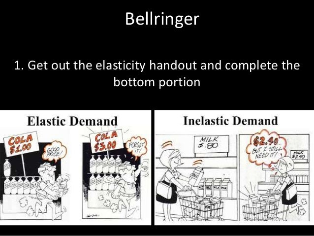 Bellringer 1. Get out the elasticity handout and complete the bottom portion