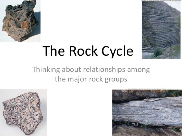 The Rock CycleThinking about relationships among       the major rock groups
