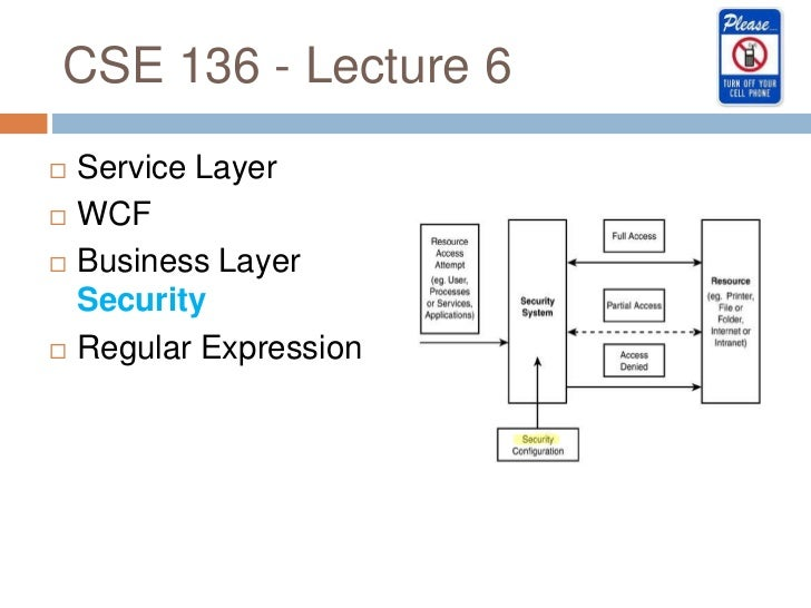 CSE 136 - Lecture 6   Service Layer   WCF   Business Layer    Security   Regular Expression
