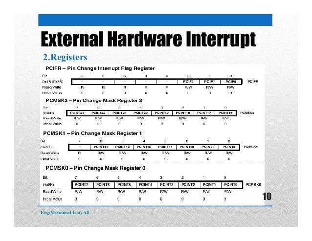 External Hardware Interrupt 2.Registers Eng:Mohamed Loay Ali 10