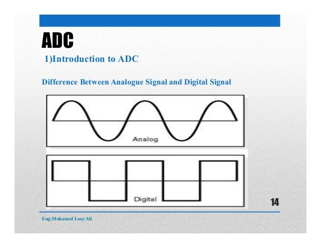 ADC 1)Introduction to ADC Difference Between Analogue Signal and Digital Signal Eng:Mohamed Loay Ali 14