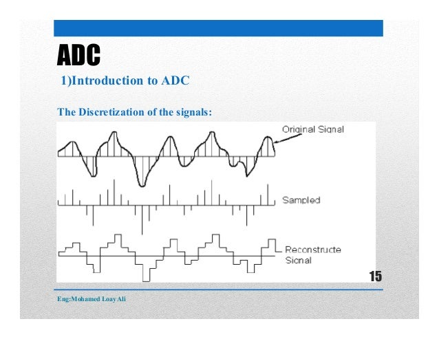 ADC 1)Introduction to ADC The Discretization of the signals: Eng:Mohamed Loay Ali 15