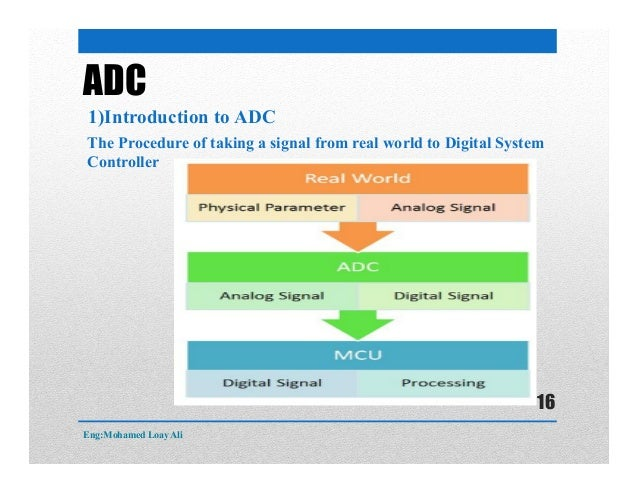 ADC 1)Introduction to ADC The Procedure of taking a signal from real world to Digital System Controller Eng:Mohamed Loay A...