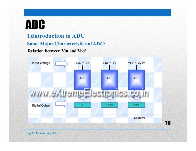 ADC 1)Introduction to ADC Some Major Characteristics of ADC: Relation between Vin and Vref Eng:Mohamed Loay Ali 19