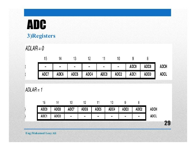 ADC 3)Registers Eng:Mohamed Loay Ali 29