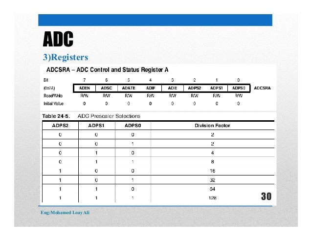 ADC 3)Registers Eng:Mohamed Loay Ali 30