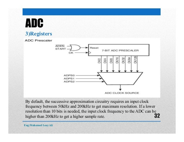 ADC 3)Registers By default, the successive approximation circuitry requires an input clock frequency between 50kHz and 200...