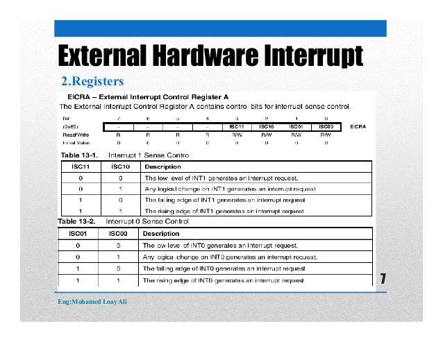 External Hardware Interrupt 2.Registers Eng:Mohamed Loay Ali 7