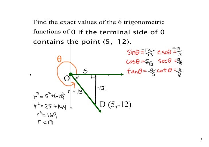 Findtheexactvaluesofthe6trigonometric functionsofθ if the terminal side of θ contains the point (5,-12).        ...