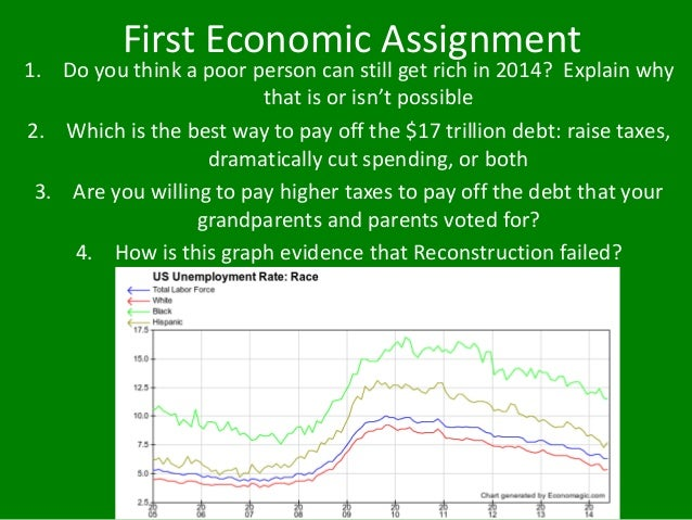 First Economic Assignment 1. Do you think a poor person can still get rich in 2014? Explain why that is or isn't possible ...