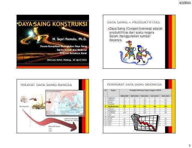 4/2/2013                                                                DayaSaing (Competitiveness) adalah               ...