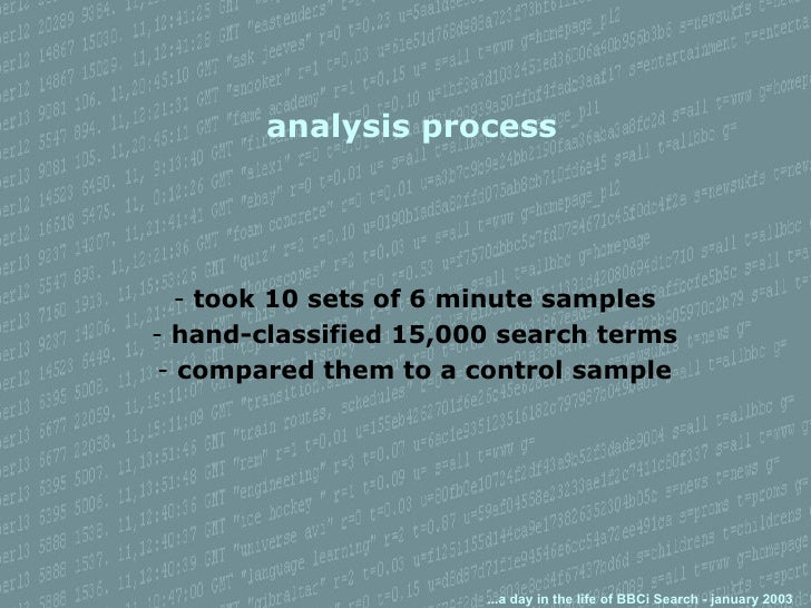 analysis process <ul><li>took 10 sets of 6 minute samples </li></ul><ul><li>hand-classified 15,000 search terms </li></ul>...