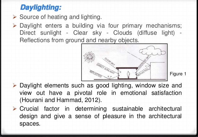 Daylighting Slideshare