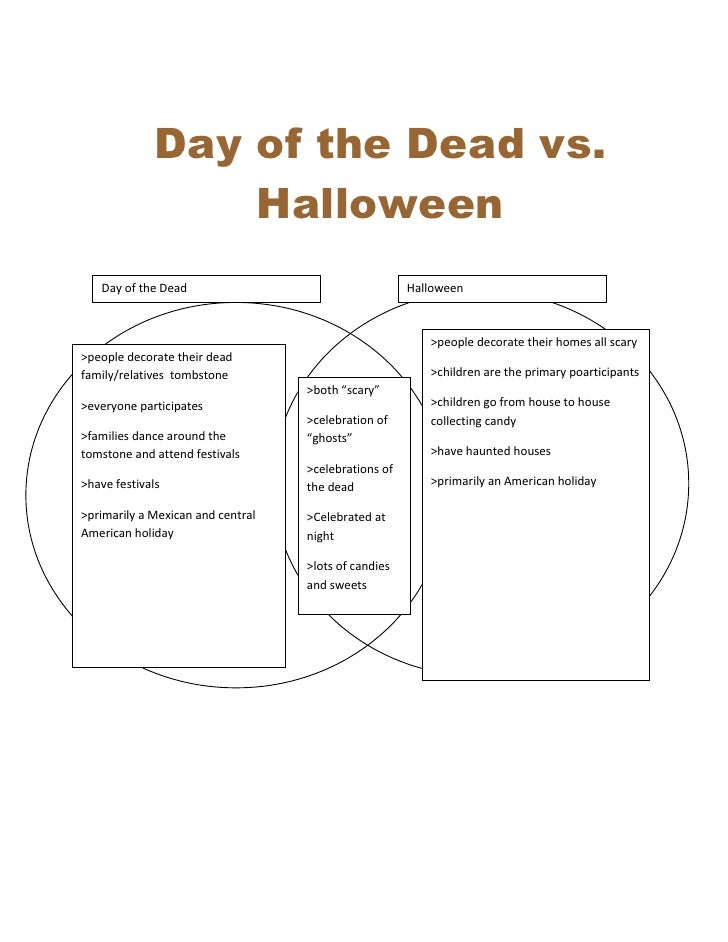 day of the dead work sheets  3