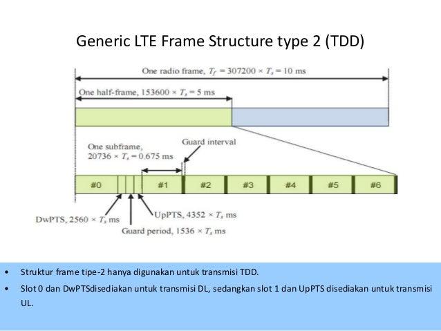 Lte Tdd Frame Structure - Page 4 - Frame Design & Reviews ✓
