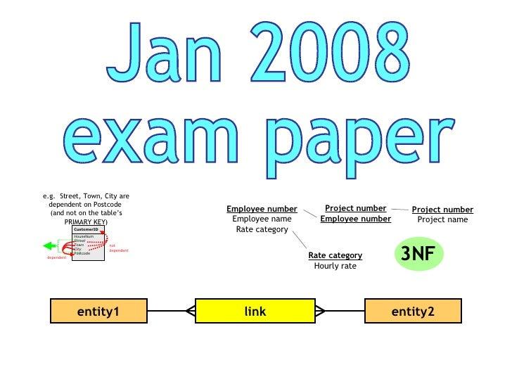 Jan 2008 exam paper Employee number  Employee name Rate category Project number Employee number Project number  Project na...