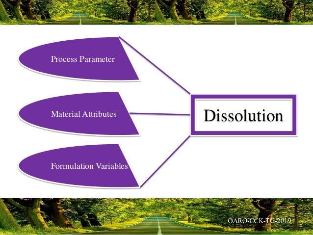 Process Parameter Material Attributes Formulation Variables Dissolution